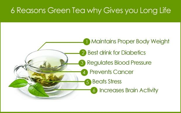 Benefits Of Drinking  Cups Of Green Tea A Day