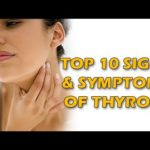 Signs and Symptoms Your Thyroid isn't Right